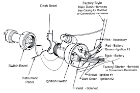 57 chevy ignition switch wiring diagram wiring diagrams and 1955 oldsmobile wiring diagram car