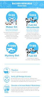 QuadBot - Now ANYONE can Master Robotics by EngiMake \u2014 Kickstarter