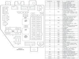 2002 jeep cherokee fuse box location sport diagram grand fit 2 c 1 2002 jeep grand cherokee fuse block diagram at 2002 Jeep Grand Cherokee Fuse Box Diagram