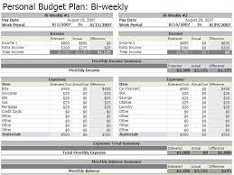 examples of personal budgets budget plan template product marketing budget jpg how to manage