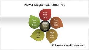 ppt smart art powerpoint smartart style diagrams from ceo pack