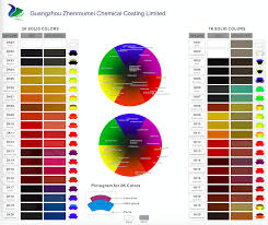 Automotive Paint Color Mixing Chart Color Bank Color Mixing Guide Mixing Color Chart Towings