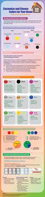 Shocking Mood Color Meanings You Must Know For Painting Room: Simple Tips &  Ideas Customize