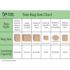 Organic Cotton Deluxe Reusable Canvas Grocery Bags Simple Ecology