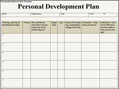 individual development plan examples individual development plan template word google search