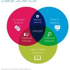 Data Broker Data Driven Business Model Role Of Data Broker Download Scientific