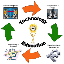 Technology And Education Technological Education