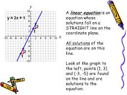 chapter 4 reivew graphing linear equations list of topics on this