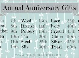 20th anniversary ideas 20th wedding anniversary gift ideas for pas 20th anniversary ideas for pas 20th