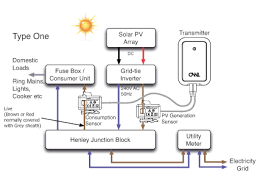 owl intuition solar pv monitoring please the manual and brochure for more information