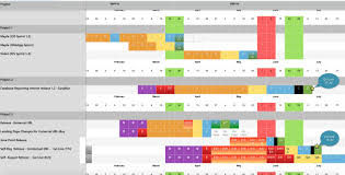 Examples Of Timelines For Projects Timeline Projects Barca Fontanacountryinn Com