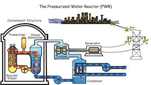car ignition circuit diagram images circuit diagram in addition gem electric 72 volt car battery diagram