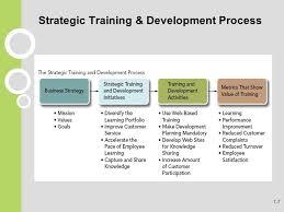 Human Resource Management Gaining A Competitive Advantage Ppt