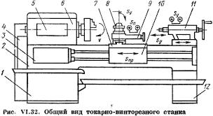 Реферат Технологический процесс изготовления детали Вал шестерня  Технологический процесс изготовления детали amp quot Вал шестерня amp