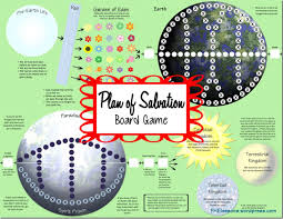 Plan Of Salvation Board Game Plan Of Salvation How To
