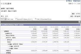 definitions of balance sheet toyo keizai