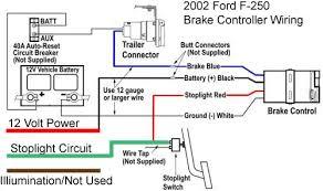 ford f 250 trailer harness wiring diagram for light switch \u2022 1996 f250 wiring harness 2002 ford f250 wiring diagram wiring diagram rh videojourneysrentals com ford trailer wiring harness diagram ford trailer wiring harness diagram