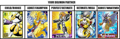Renamon Digivolve Chart With The Will Digimon Forums