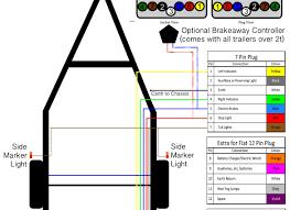 trailer plug wiring diagram western australia tamahuproject org 7 way trailer plug wiring diagram ford at Trailer Plug Wiring Diagrams