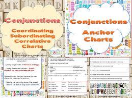 Conjunctions Coordinating Subordinating Correlative Conjunction Posters