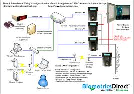 electrical circuit diagram maker electrical wire diagram software wiring diagram schematics on electrical circuit diagram maker