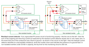 ungrounded pv power systems in the nec page 9 of 12 solarpro sample ungrounded pv system schematic