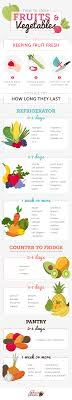 Printable Fruit And Vegetable Storage Chart How To Store Fruits And Vegetables Sharis Berries Blog