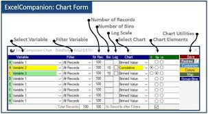Consulting Charts Goexplore Consulting Excelcompanion How To Create Charts