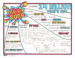 The Big Bang Theory Astronomy Space Science Doodle Notes