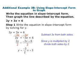 additional example 3b using slope intercept form to graph