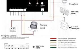 comcast phone wiring diagram comcast circuit diagrams wire center \u2022 comcast house wiring diagram comcast phone wiring diagram comcast circuit diagrams images gallery