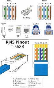 cat6 568b jack wiring wiring diagrams long cat6 568b wiring diagram wiring diagram mega cat 6 wiring color diagrams wiring diagram today cat6