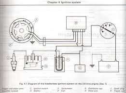 electronic ignition circuit diagram the wiring diagram 1983 ford ignition wiring diagram 1983 wiring diagrams for circuit diagram