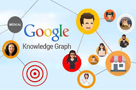 Top Benefits Of Google Knowledge Graph And Serps Featured Snippets