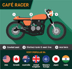 custom motorcycle styles around the