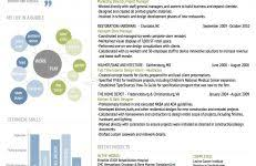 Interior Designer Resume Examples Internationallawjournaloflondon