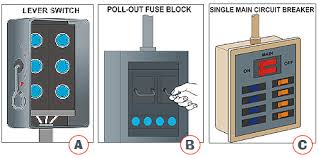 turning off your electricity repair home how to turn off power to house at meter at Breaker Box Fuse Shut Off
