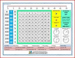 Math Reference Board With Numbers To 100 Place Value Chart