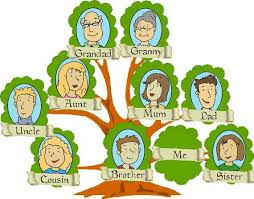 Family Tree Craft Template Ideas Family Holiday Net Guide To