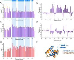 staphylococcal peroxidase inhibitor