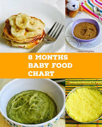 Baby Food Chart After 8 Months Baby Food Chart For 8 Months Baby 8 Months Baby Food Recipes