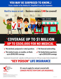 What is life insurance and why business owners need it. Blog Insurance Hub Canada