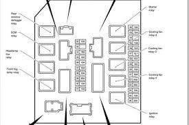 2010 nissan sentra fuse box 2010 nissan sentra fuse box wiring 2010 Nissan Sentra Fuse Diagram syconoid sponge diagram petaluma syconoid sponge diagram petaluma 2010 nissan sentra fuse box 2010 nissan sentra fuse box diagram on 2010 nissan sentra fuse box diagram