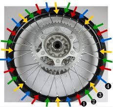 Motorcycle Spoke Size Chart Diy Moto Fix Website For Fixing Rebuilding Repairing Your