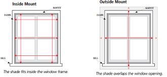 Measurement Window Measure To Fit Outside The Window Frame Portwell Manufacturing