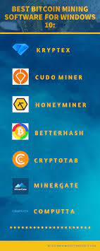 Help reddit app reddit coins reddit premium reddit gifts. Bitcoin Mining Software On Windows 10 Best Gui Solutions For 2019