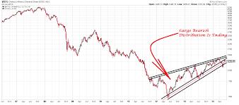 Donovan Norfolks Market Analysis Greece Athens Stock