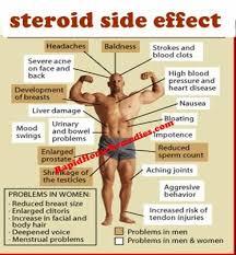 Steroids Side Effects Steroid Side Effect Health Info Side Effects Anabolic