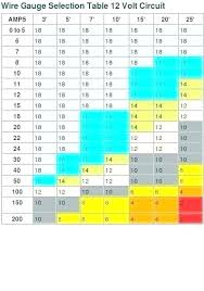 Cable Size Table Size Table Amp Wire Size Chart Info Info