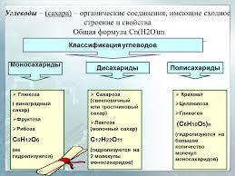 Реферат Углеводы Глюкоза представитель моносахаридов Углеводы Глюкоза представитель моносахаридов